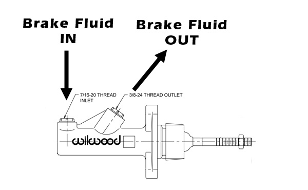 Note Pushing Piston Into Caliper Bore Will Force Fluid Back Into Master Cylinder Reservoir Remove Reservoir Cap When  pressing Caliper Piston additionally 318888 W203 Rear Sun Shade Won T Go Down besides 2ohy9 Chrysler Town Country Awd There Ground Wire besides 251 Sam Wiring in addition Free Mods For Horsepower To Make Any Car Faster Lt1 Ls1. on bottom of car diagram